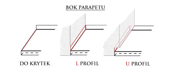 zakončení parapetu